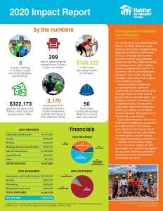 Habitat Impact Report