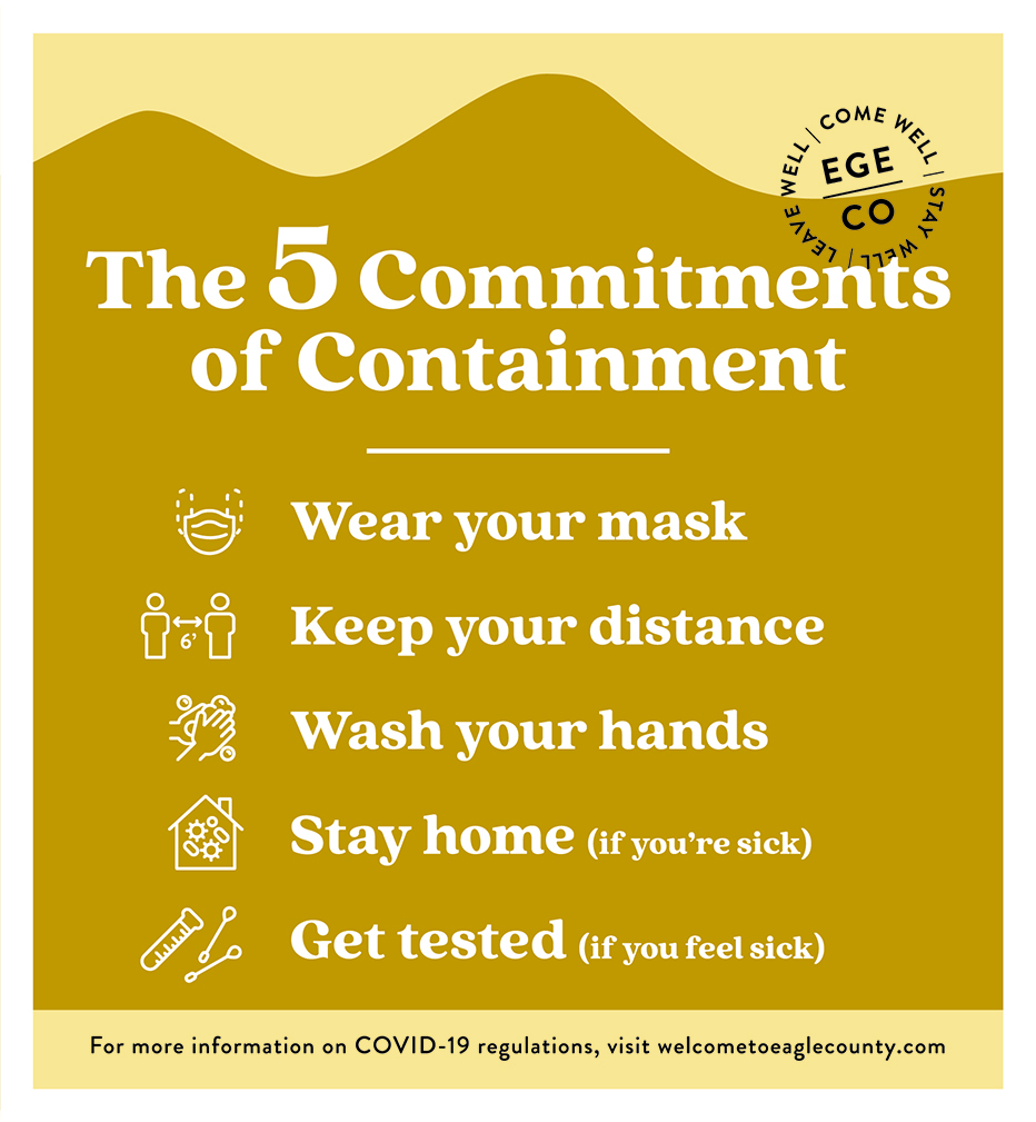 5 Commitments of Containment image describes each of those commitments.